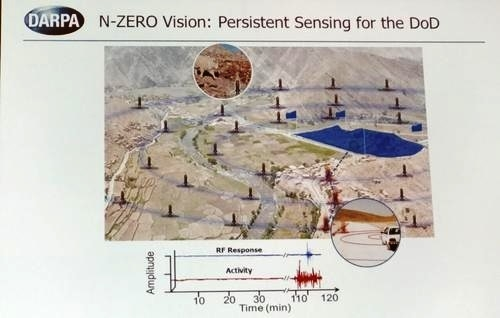 darpa-n-zero-vision
