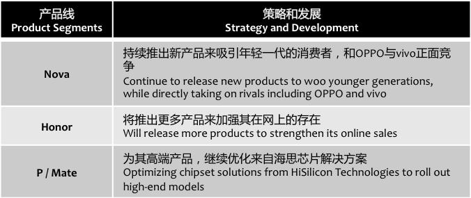 digitimes-huawei-strategy