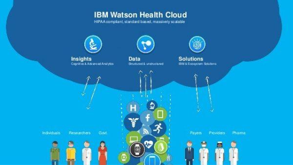 ibm-watson-health-cancer