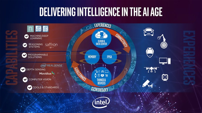 intel-ai-roadmap
