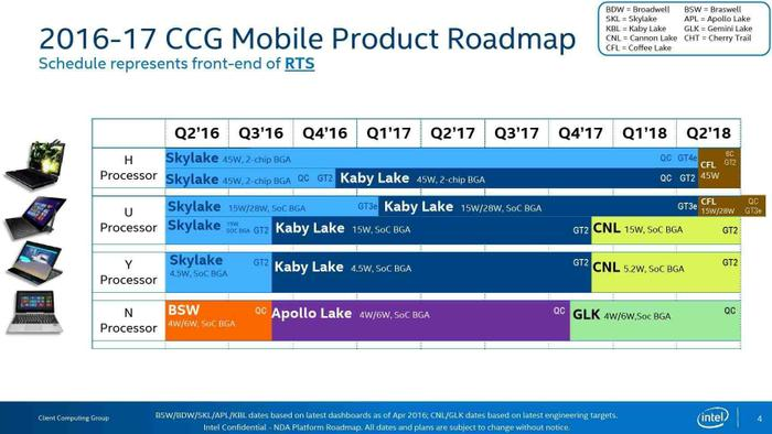 intel-roadmap-2016-2017