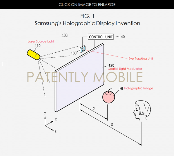 samsung-patent-holographic-display-invention