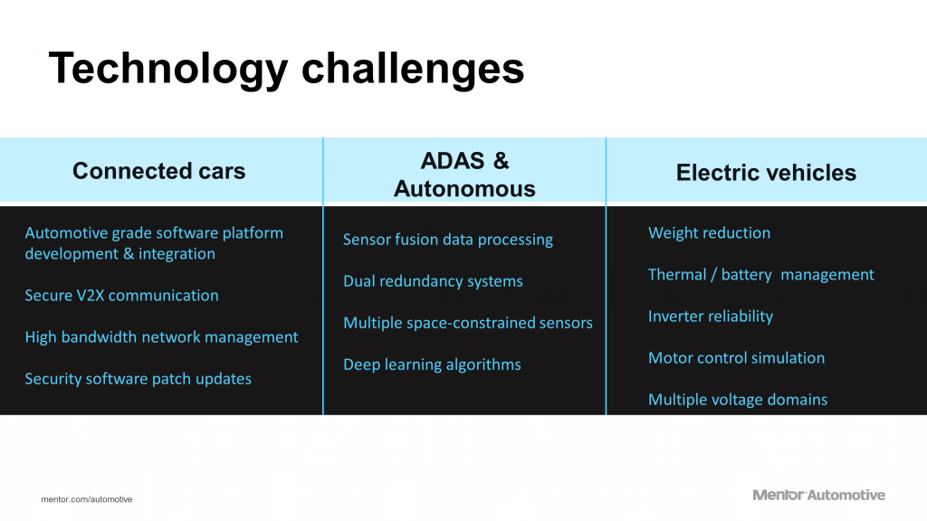 mentorautomotive-connected-cars-tech-challenges