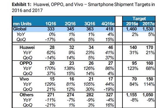 morganstanley-china-smartphone-market