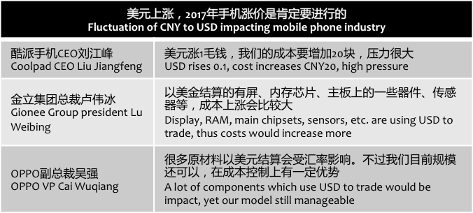newspaper-usd-cny-china-mobile-phone-cost