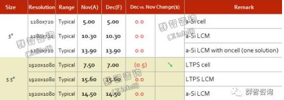 sigmaintell-dec-2016-panel-prices