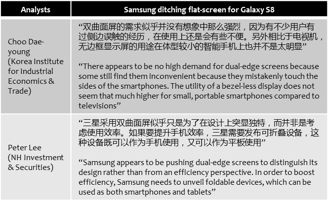 theinvestor-analysts-doubt-only-curved-samsung-s8