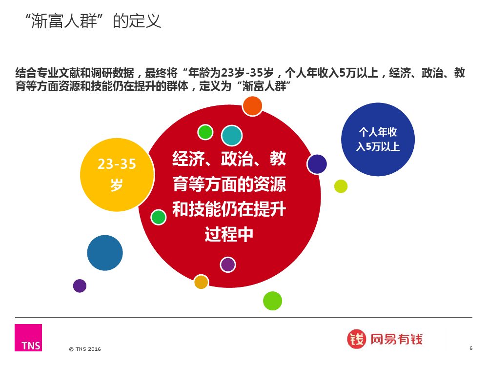 tnschina-gradually-rich-people-definition