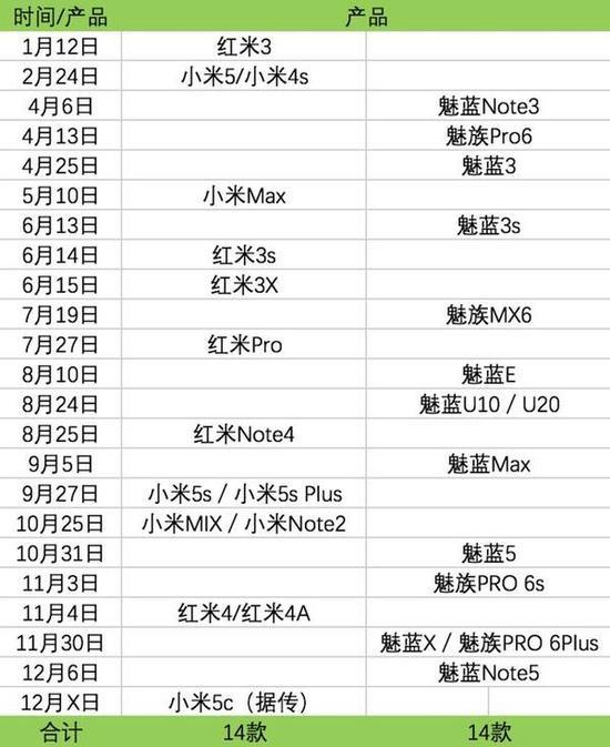 xiaomi-smartphones-2016