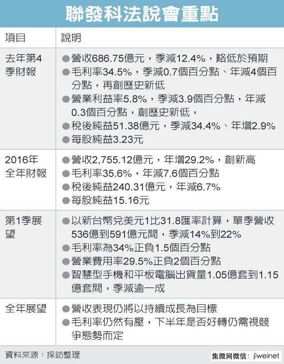 chinatimes-mediatek-4q16-financial