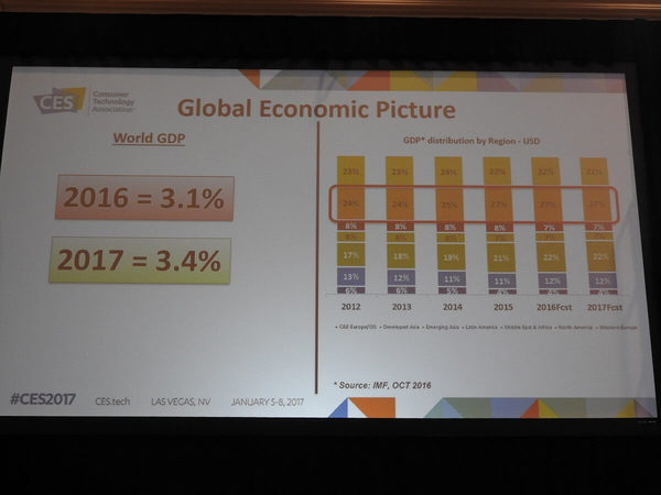 cta-global-economy