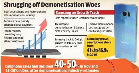 economictimes-india-demonetisation-samsung