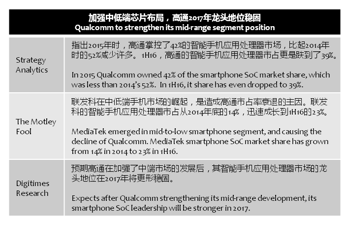 digitimes-qualcomm-mid-range-development