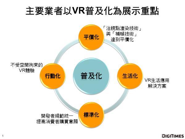 digitimes-vr-mainstream-4-factors