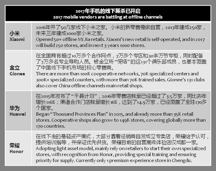 ifeng-2017-offline-channels-battle