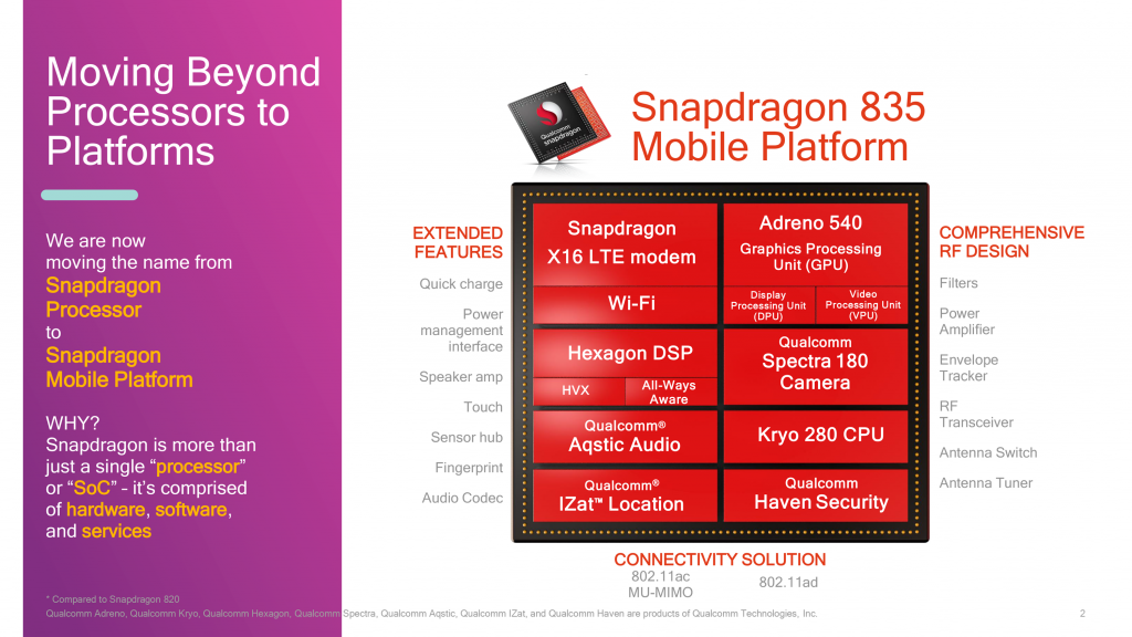 qualcomm-snapdragon-platform