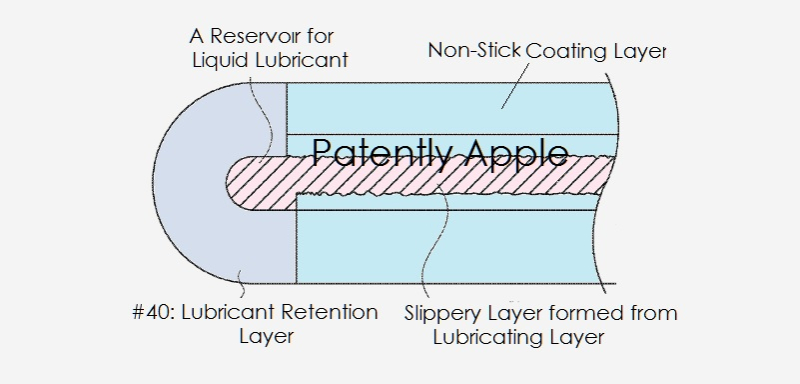 apple-patent-lubricant-flexible-display
