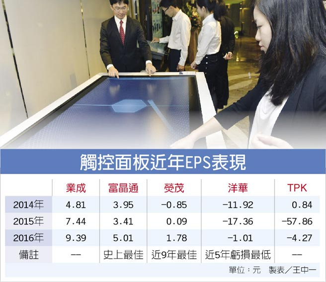 chinatimes-taiwan-panel-suppliers-competition
