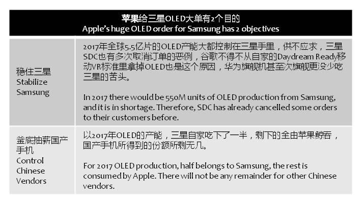 cnbeta-apple-oled-samsung-2-objectives
