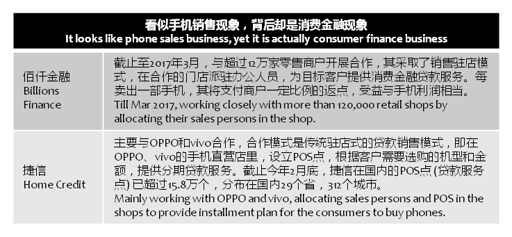 eeo-consumer-finance-mobile-phone-industry