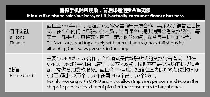 eeo-consumer-finance-mobile-phone-industry