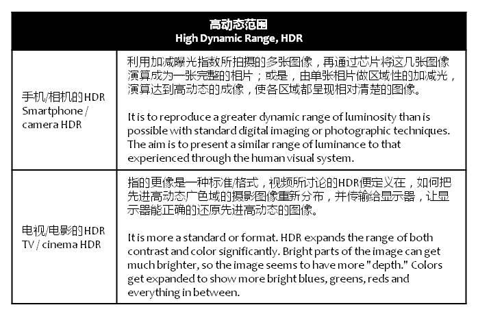 eet-high-dynamic-range