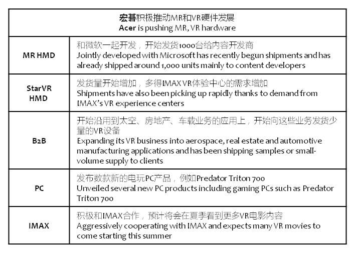 digitimes-acer-vr-mr-expansion