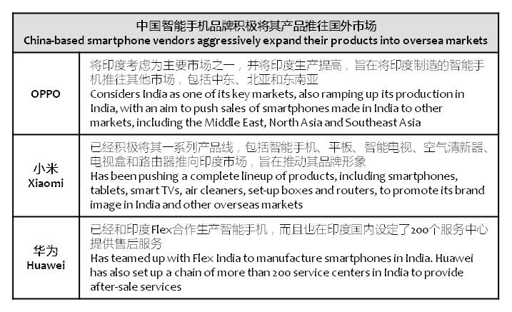 digitimes-china-vendors-expanding-to-overseas