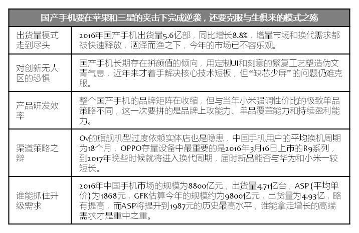 huxiu-china-smartphone-vendors-facing-challenges