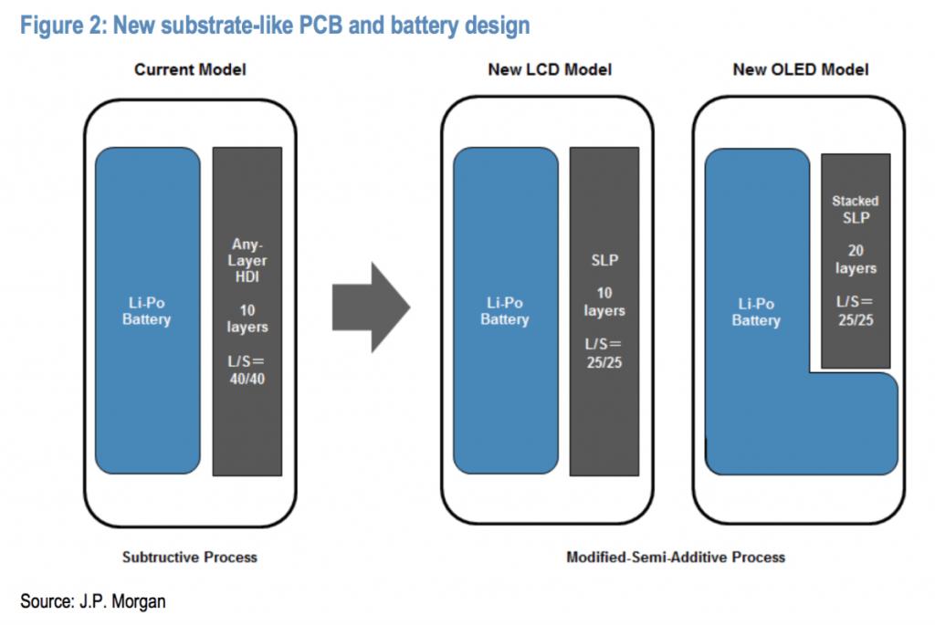jpmorgan-iphone-8-pcb-battery-design