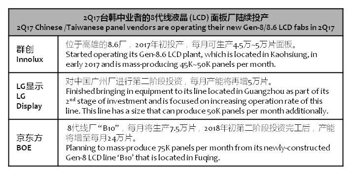 etnews-8g-8.5g-lcd-panels