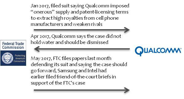 ftc-qualcomm-back-and-forth
