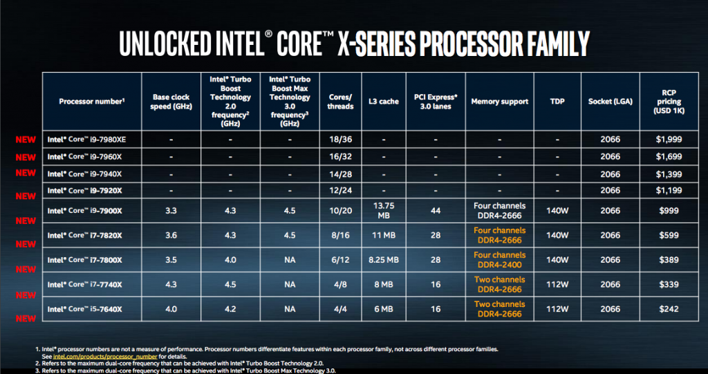 intel-core-x-series