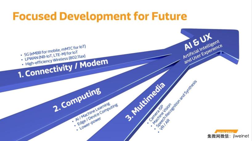 mediatek-focused-development-for-future