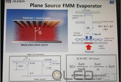 oledon-plane-source-fmm-evaporator